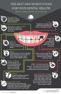 Seattle Dental