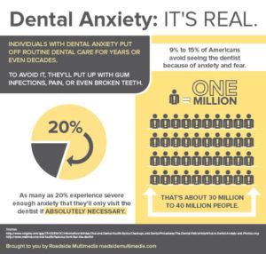 dental fears clinic