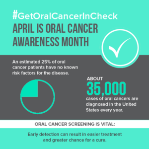Oral Caner Awareness