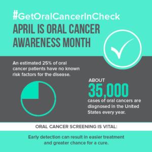 Oral Caner Awareness