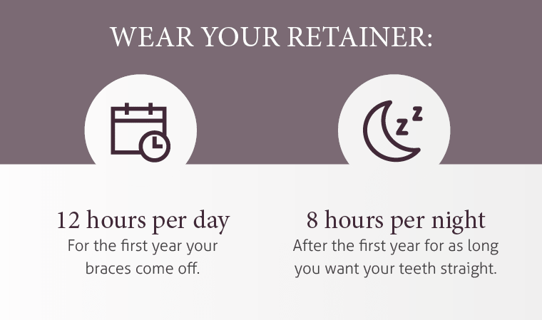 Infographic showing how often to wear your retainer
