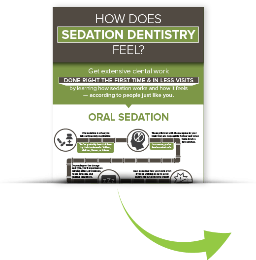 Preview of our free informational infographic titled How Does Sedation Dentistry Feel